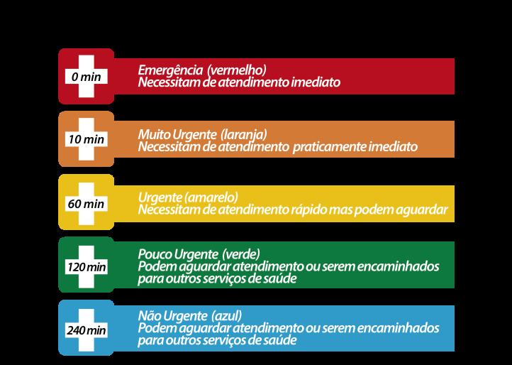 triagem-de-risco-atendimento-hospitalar-01.png