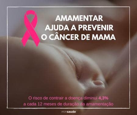 Amamentar_Câncer_de_Mama.png